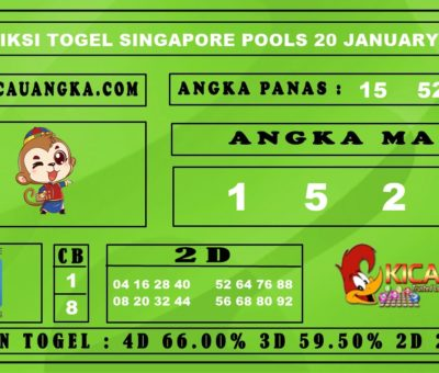 PREDIKSI TOGEL SINGAPORE 20 JANUARI 2020