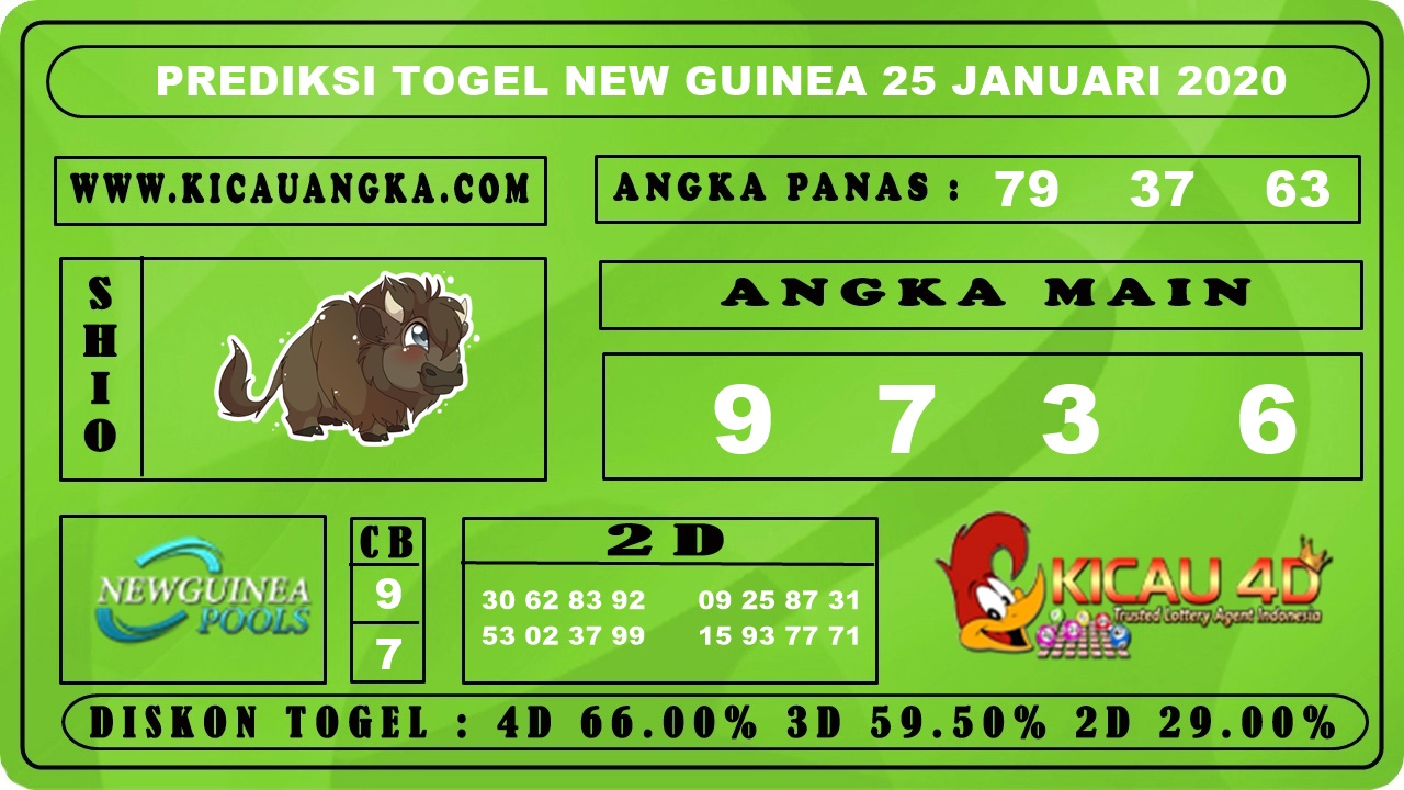 PREDIKSI TOGEL NEW GUINEA 25 JANUARI 2020