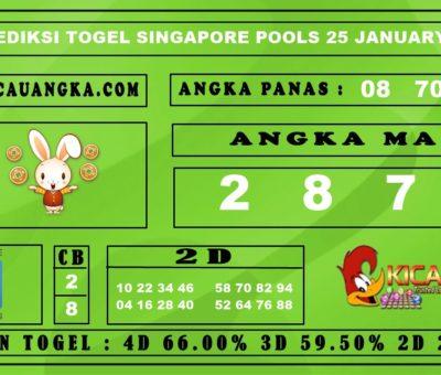 PREDIKSI TOGEL SINGAPORE POOLS 25 JANUARY 2020