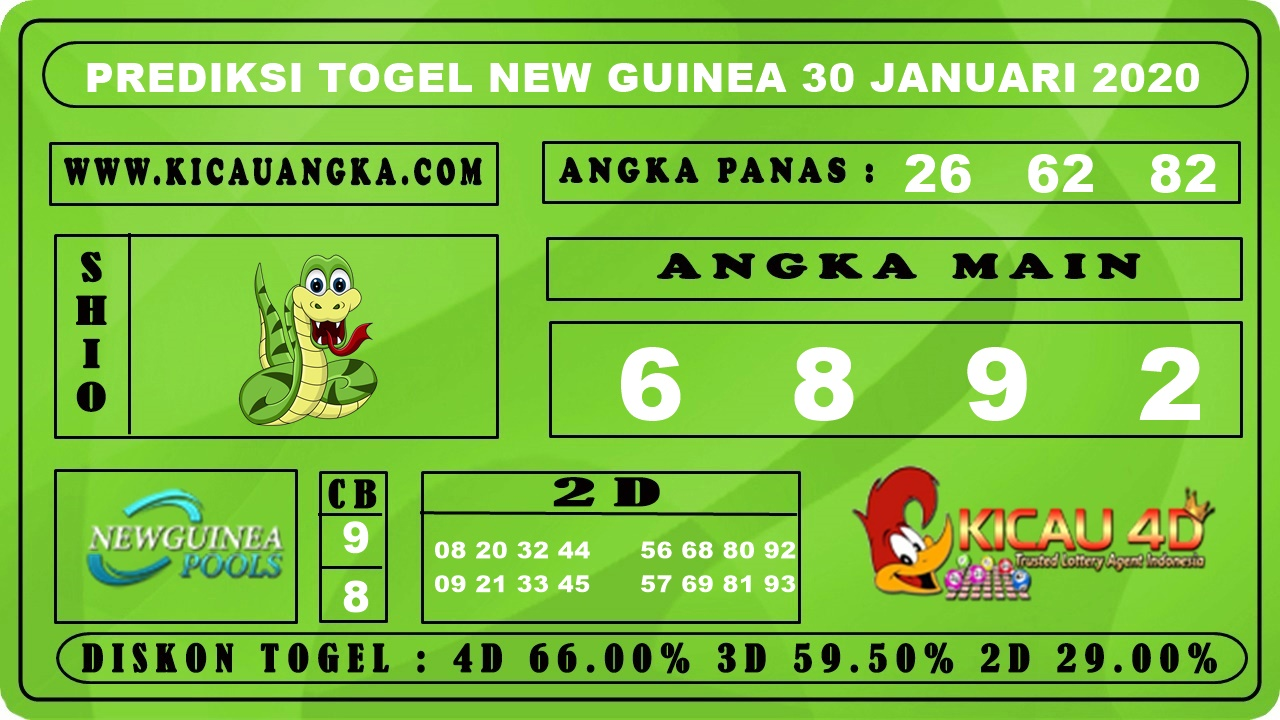 PREDIKSI TOGEL NEW GUINEA 30 JANUARI 2020