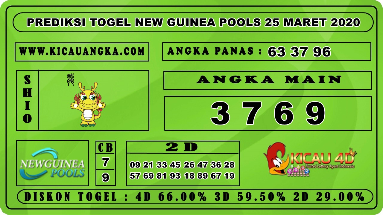 PREDIKSI TOGEL NEW GUINEA POOLS 25 MARET 2020