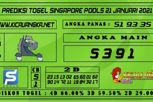 PREDIKSI TOGEL SINGAPORE POOLS 21 JANUARI 2021