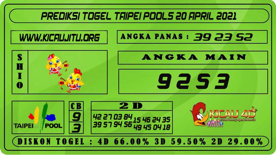 PREDIKSI TOGEL TAIPEI POOLS 20 APRIL 2021